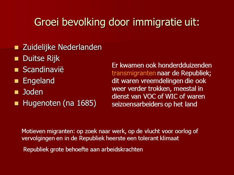Groei bevolking door immigratie uit: