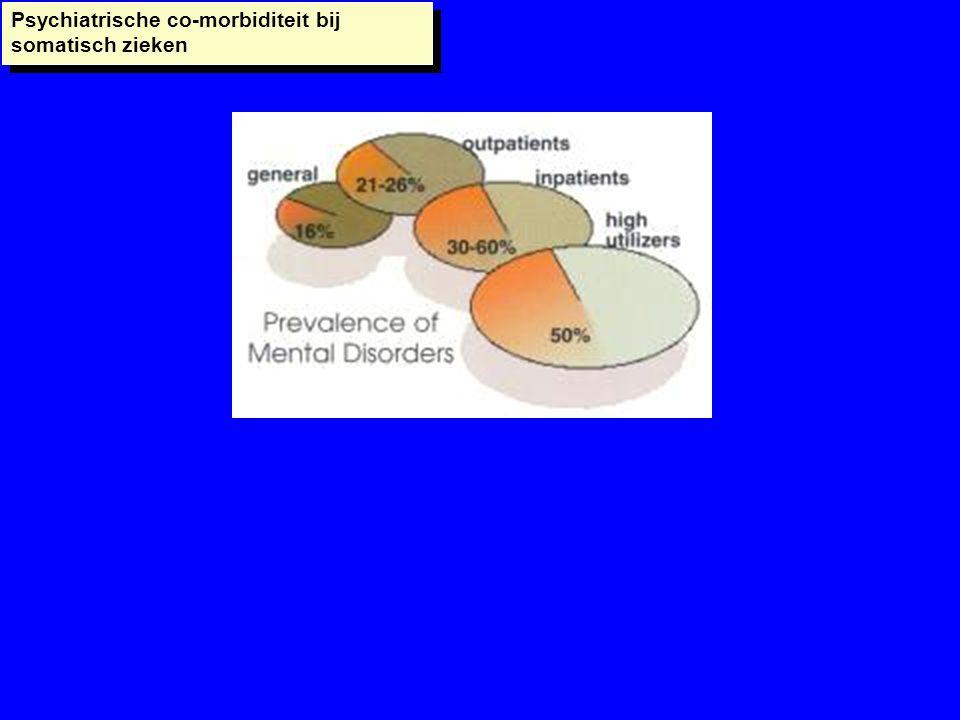 Psychiatrische co-morbiditeit bij somatisch zieken