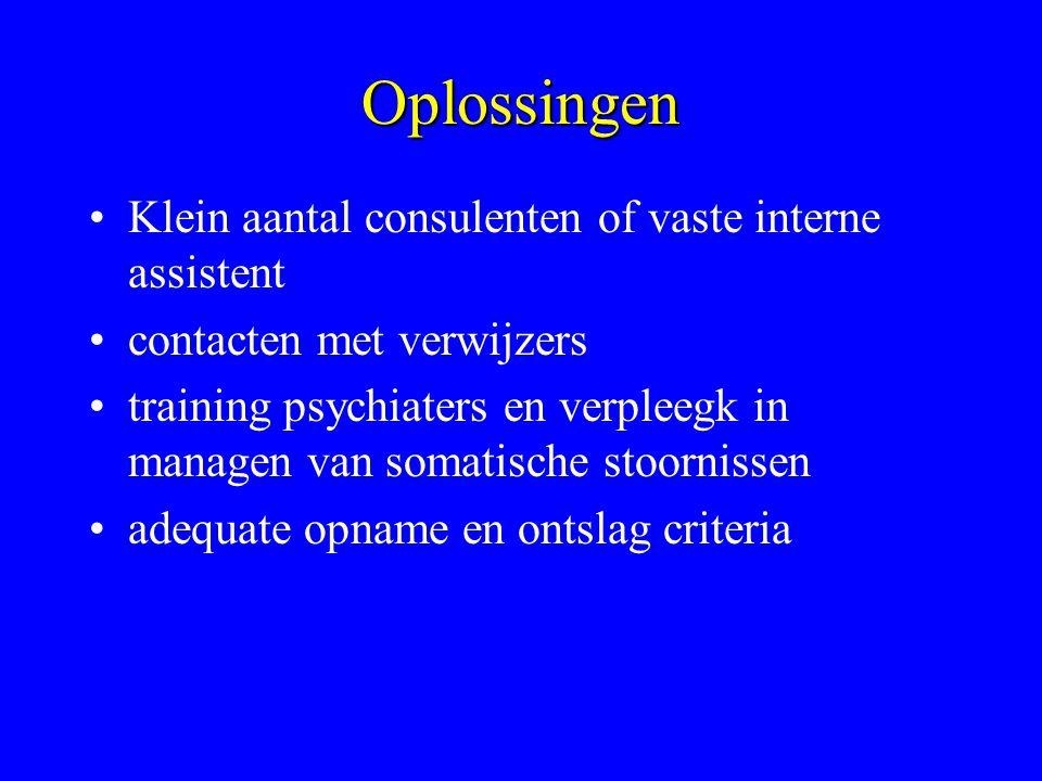 Oplossingen Klein aantal consulenten of vaste interne assistent