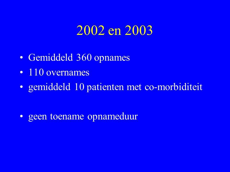 2002 en 2003 Gemiddeld 360 opnames 110 overnames