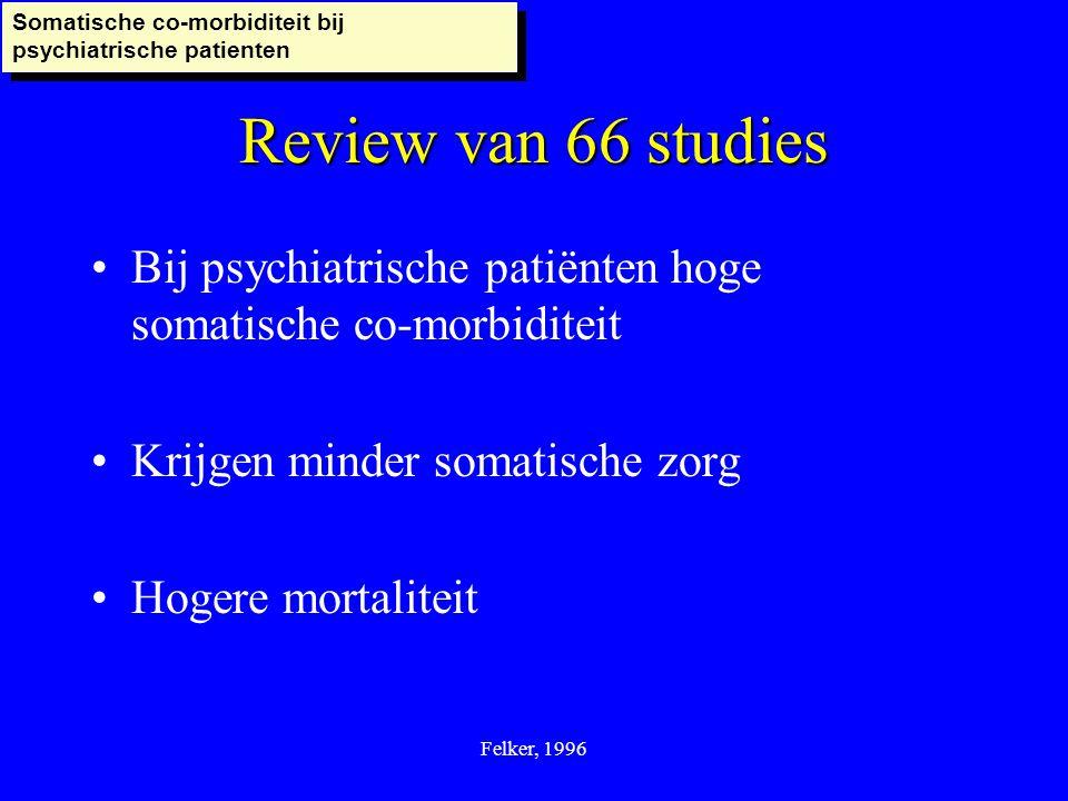Somatische co-morbiditeit bij psychiatrische patienten