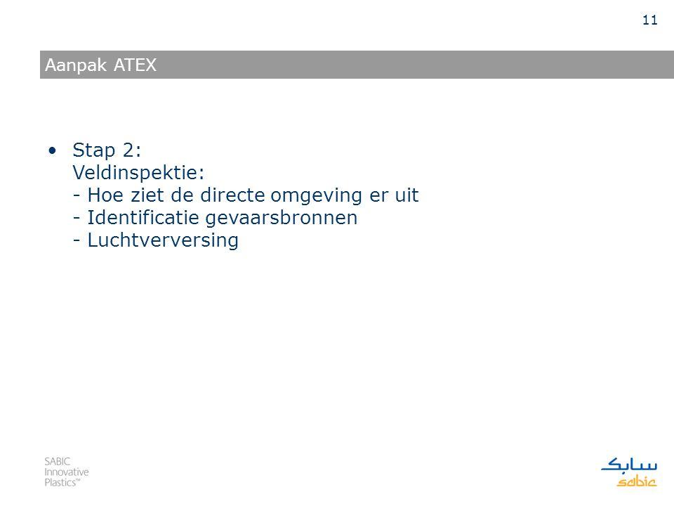 Aanpak ATEX Stap 2: Veldinspektie: - Hoe ziet de directe omgeving er uit - Identificatie gevaarsbronnen - Luchtverversing.