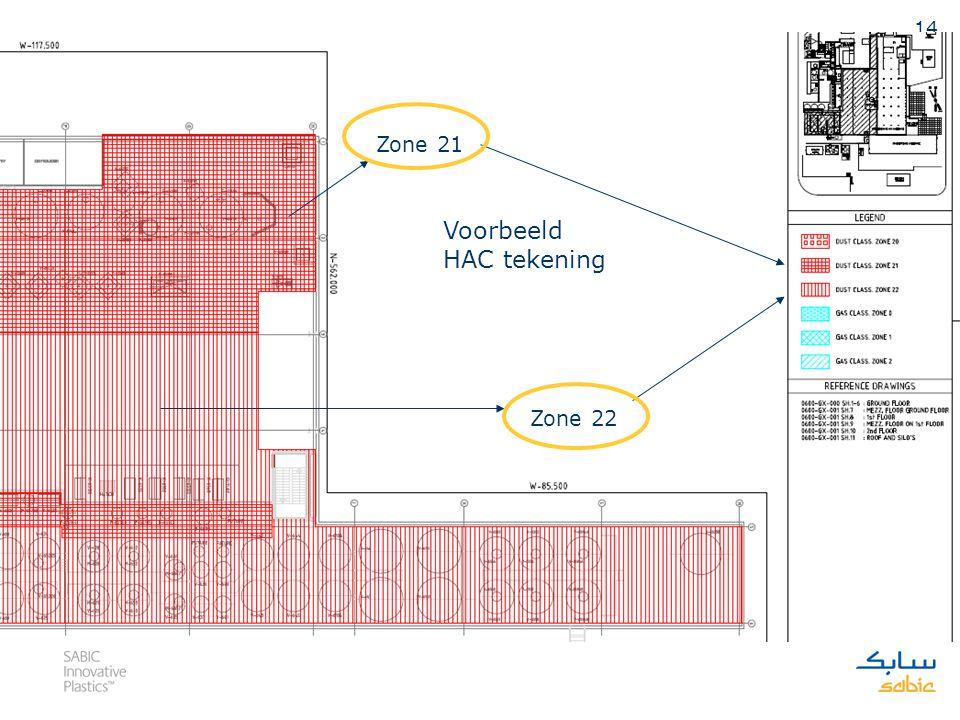 Zone 21 Voorbeeld HAC tekening Zone 22
