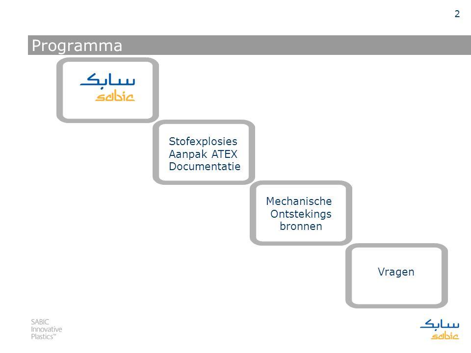 Programma Stofexplosies Aanpak ATEX Documentatie Mechanische