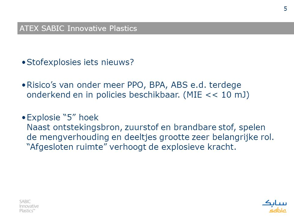 ATEX SABIC Innovative Plastics