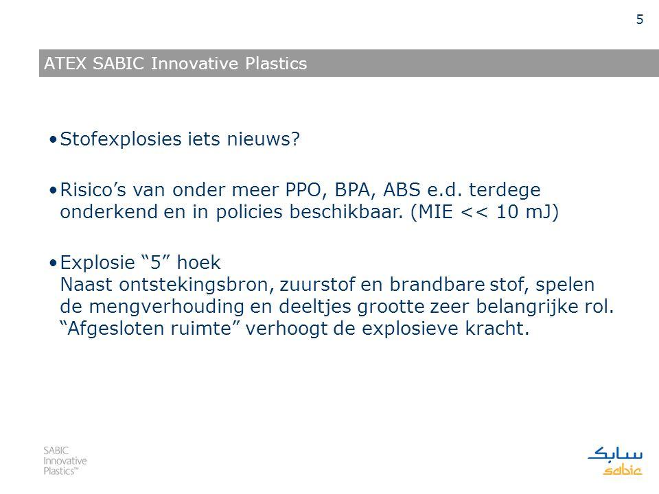 ATEX SABIC Innovative Plastics