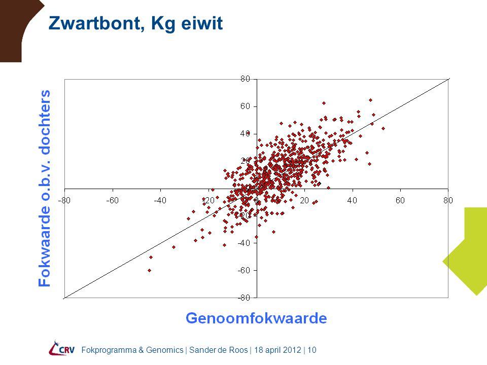 Zwartbont, Kg eiwit Fokprogramma & Genomics | Sander de Roos | 18 april 2012 | 10