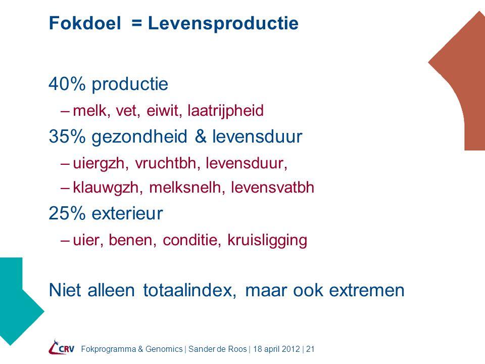 Fokdoel = Levensproductie
