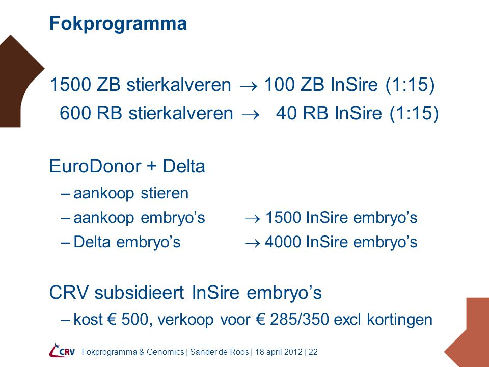 1500 ZB stierkalveren  100 ZB InSire (1:15)
