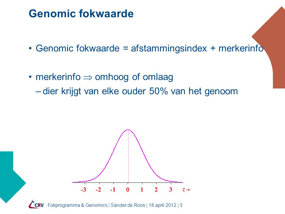 Genomic fokwaarde Genomic fokwaarde = afstammingsindex + merkerinfo