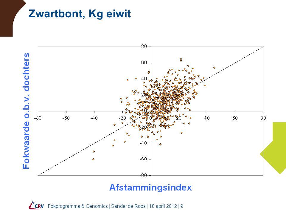 Zwartbont, Kg eiwit Fokprogramma & Genomics | Sander de Roos | 18 april 2012 | 9