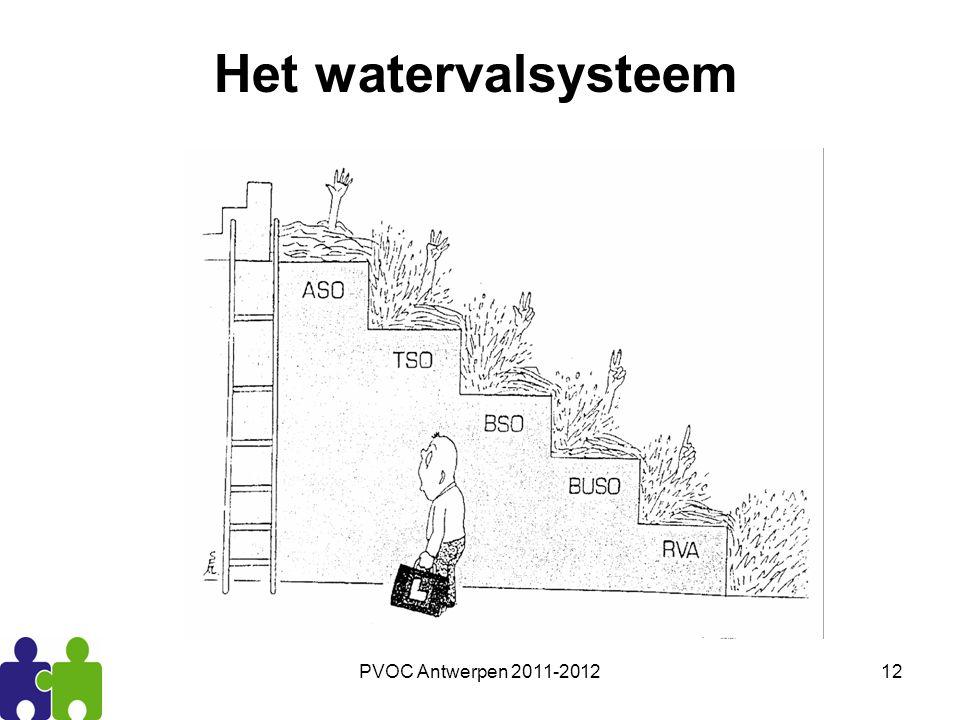 Het watervalsysteem PVOC Antwerpen 2011-2012
