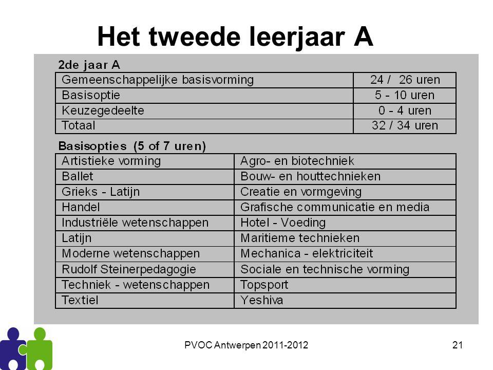 Het tweede leerjaar A PVOC Antwerpen 2011-2012