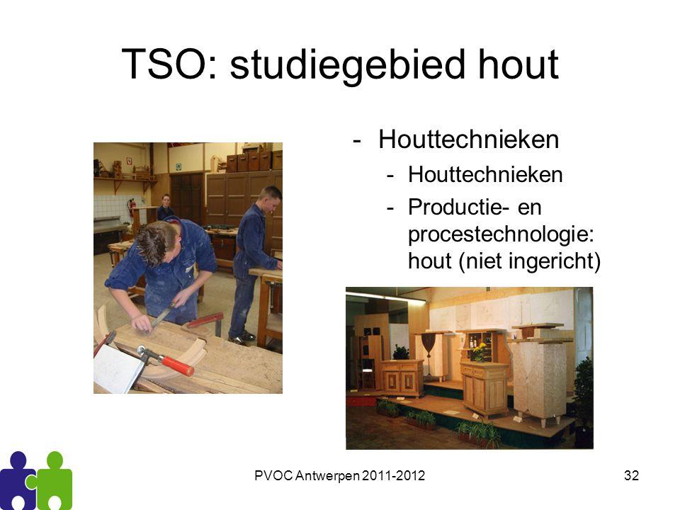 TSO: studiegebied hout