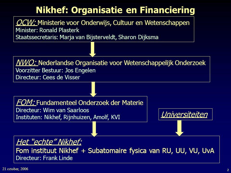 Nikhef: Organisatie en Financiering