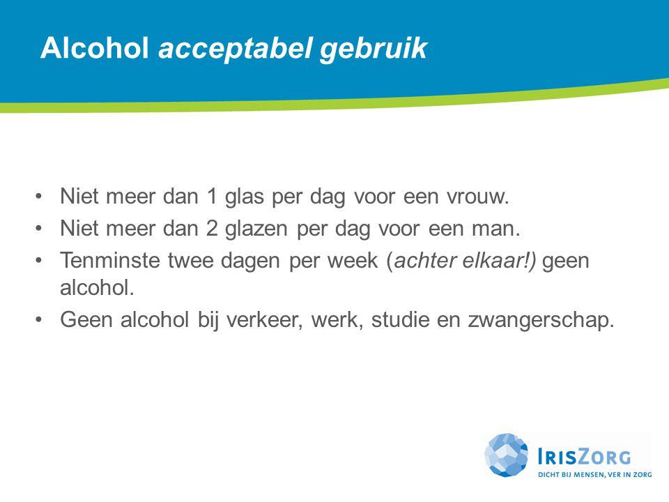 Alcohol acceptabel gebruik