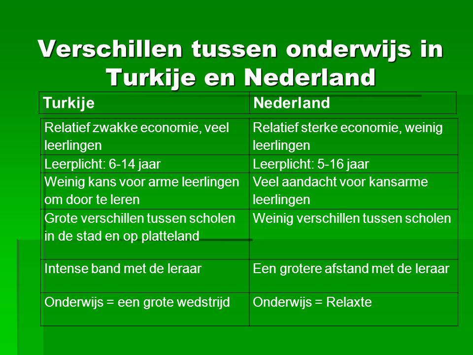 Verschillen tussen onderwijs in Turkije en Nederland