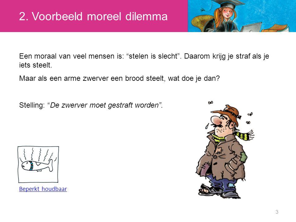 2. Voorbeeld moreel dilemma