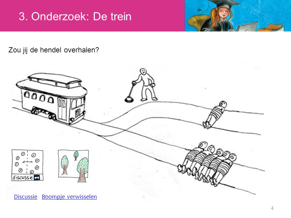 3. Onderzoek: De trein Zou jij de hendel overhalen