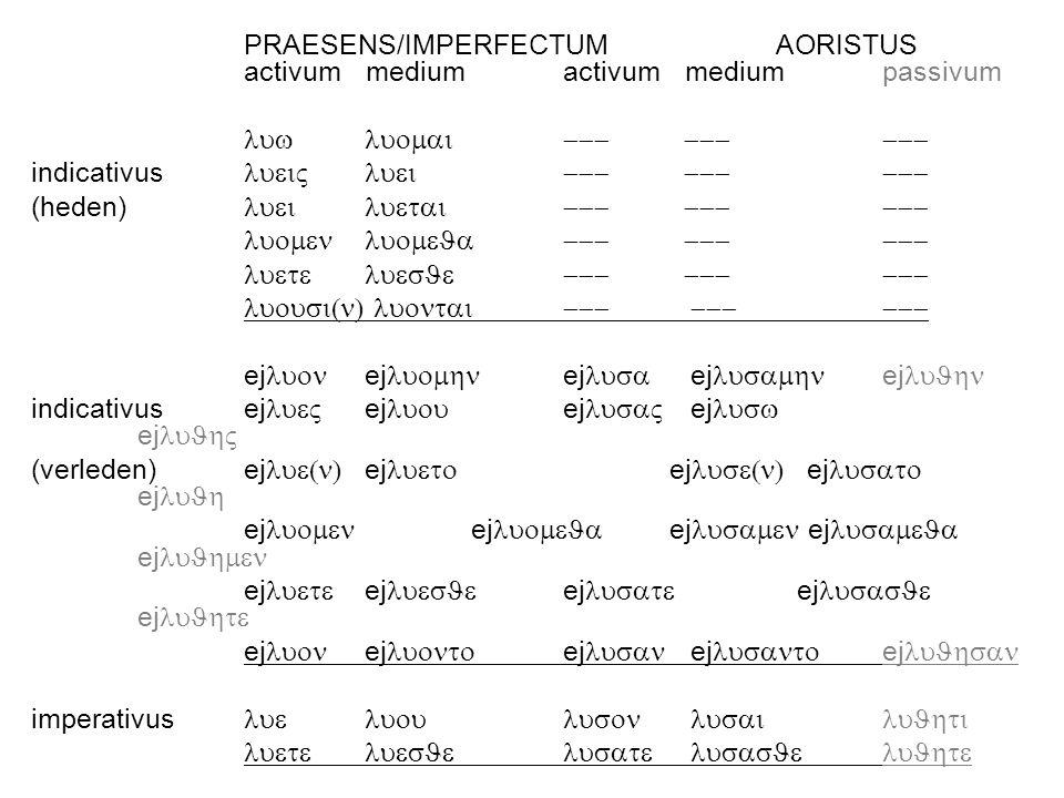 PRAESENS/IMPERFECTUM AORISTUS activum medium activum medium passivum