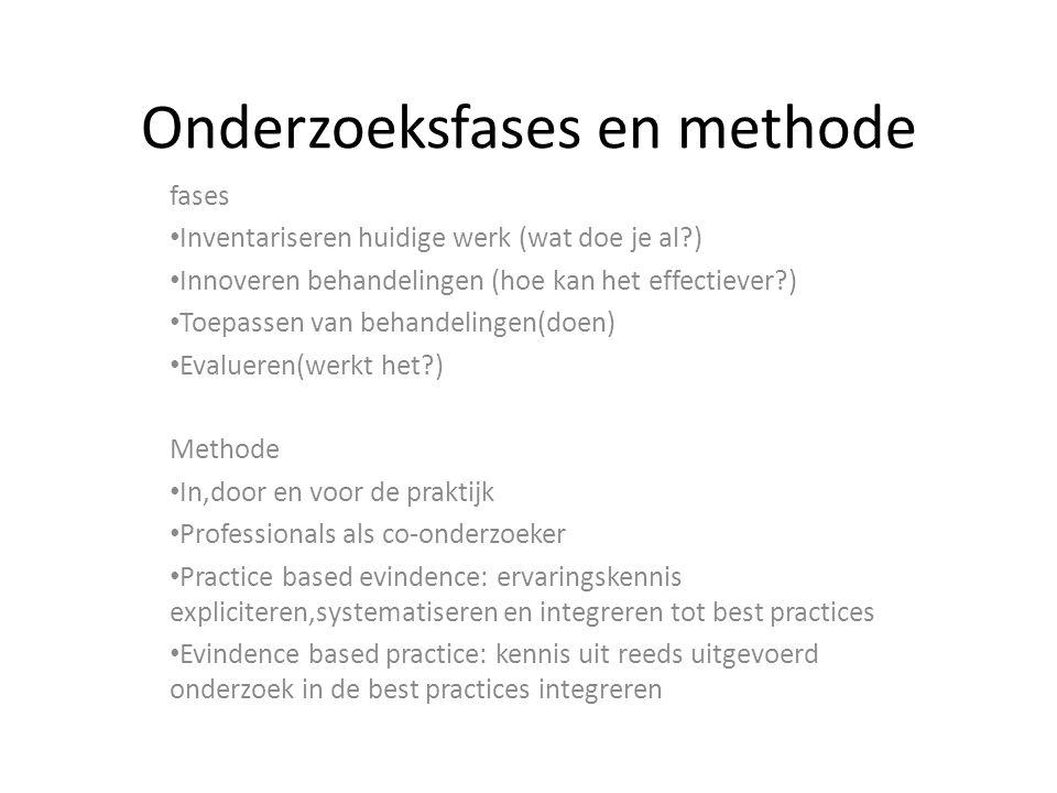 Onderzoeksfases en methode