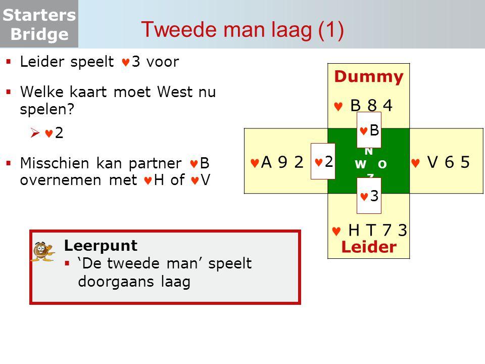 Tweede man laag (1) Dummy Leider  B 8 4 A 9 2  V 6 5  H T 7 3