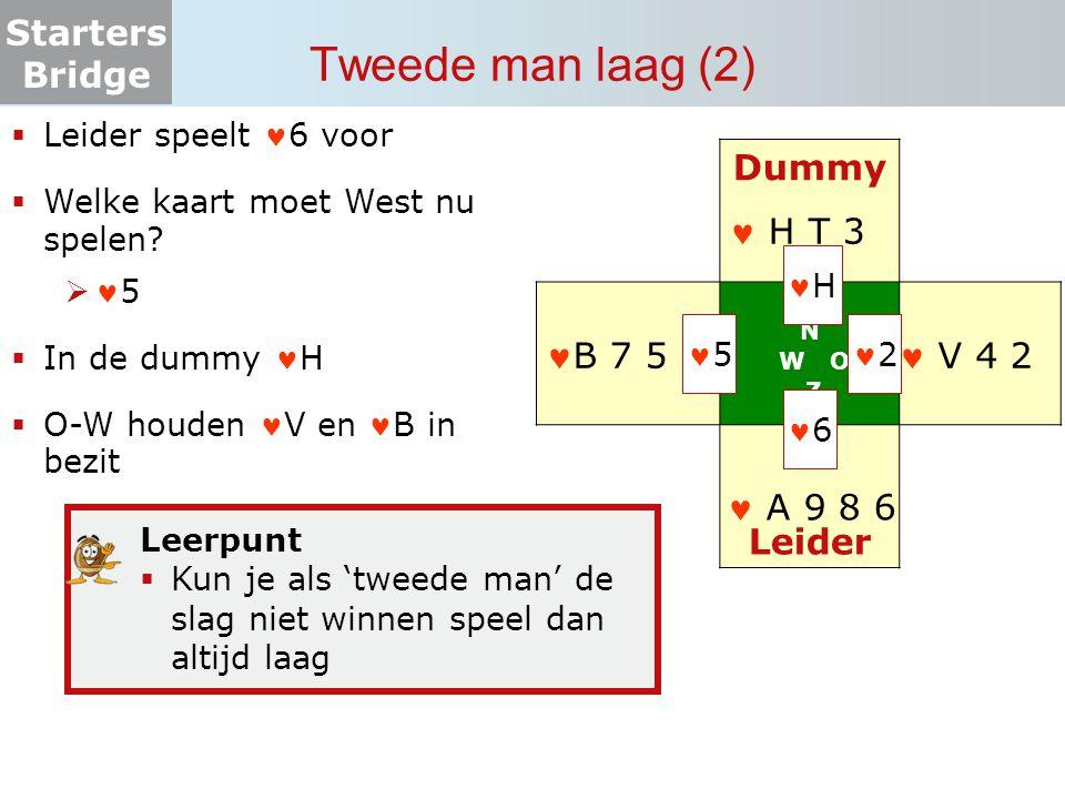 Tweede man laag (2) Dummy Leider  H T 3 B 7 5  V 4 2  A 9 8 6