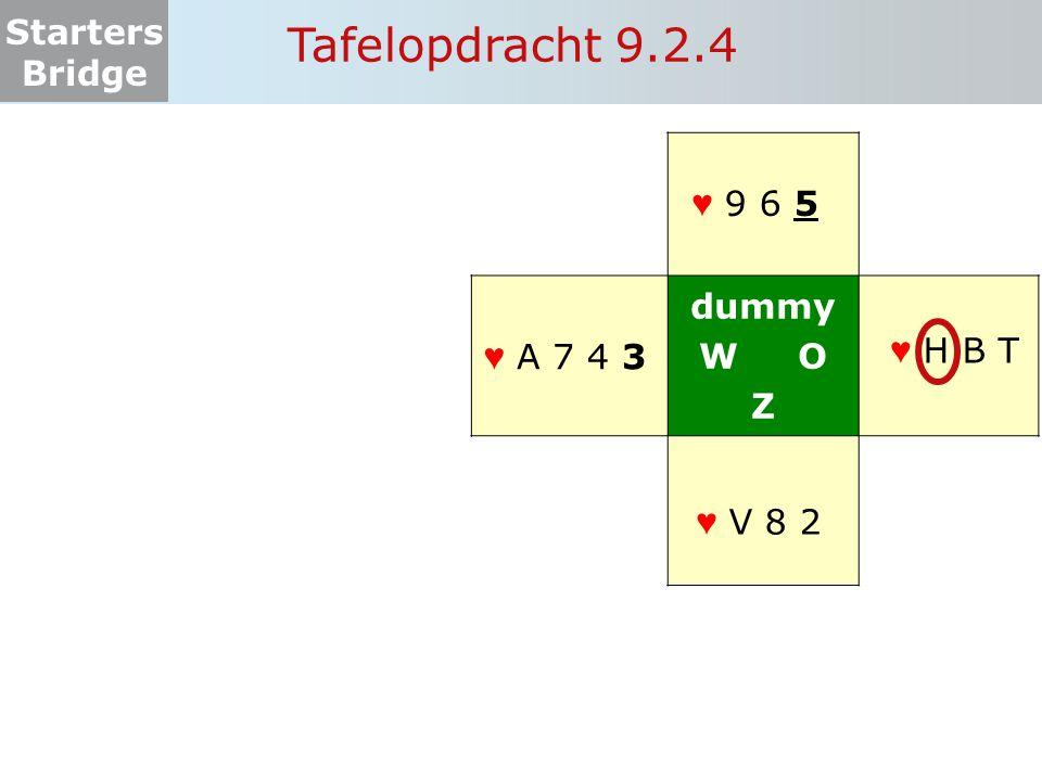 Tafelopdracht 9.2.4 dummy W O Z ♥ 9 6 5 ♥ A 7 4 3 ♥ 3 ♥ H B T ♥ V 8 2