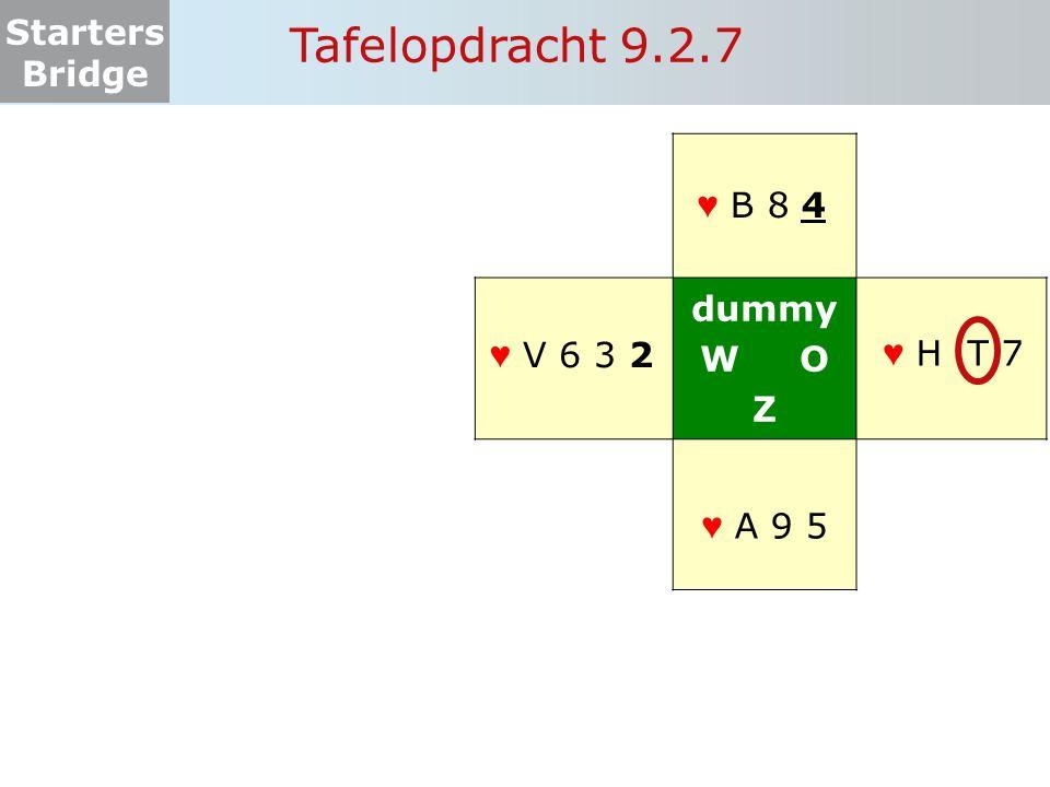 Tafelopdracht 9.2.7 dummy W O Z ♥ B 8 4 ♥ V 6 3 2 ♥ 2 ♥ H T 7 ♥ A 9 5