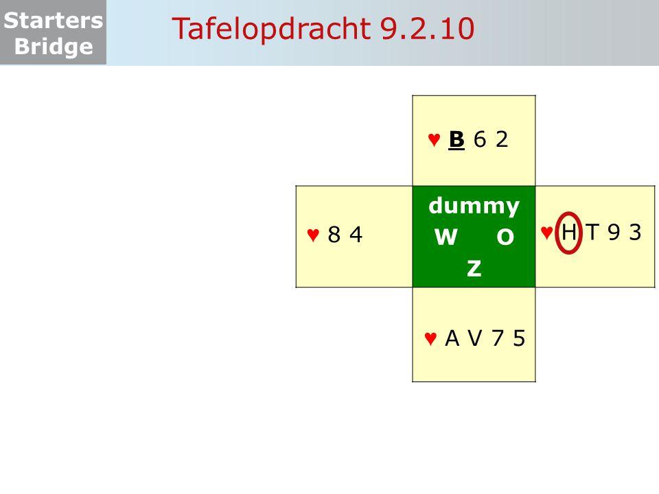 Tafelopdracht 9.2.10 dummy W O Z ♥ B 6 2 ♥ ♥ H T 9 3 ♥ 8 4 ♥ A V 7 5