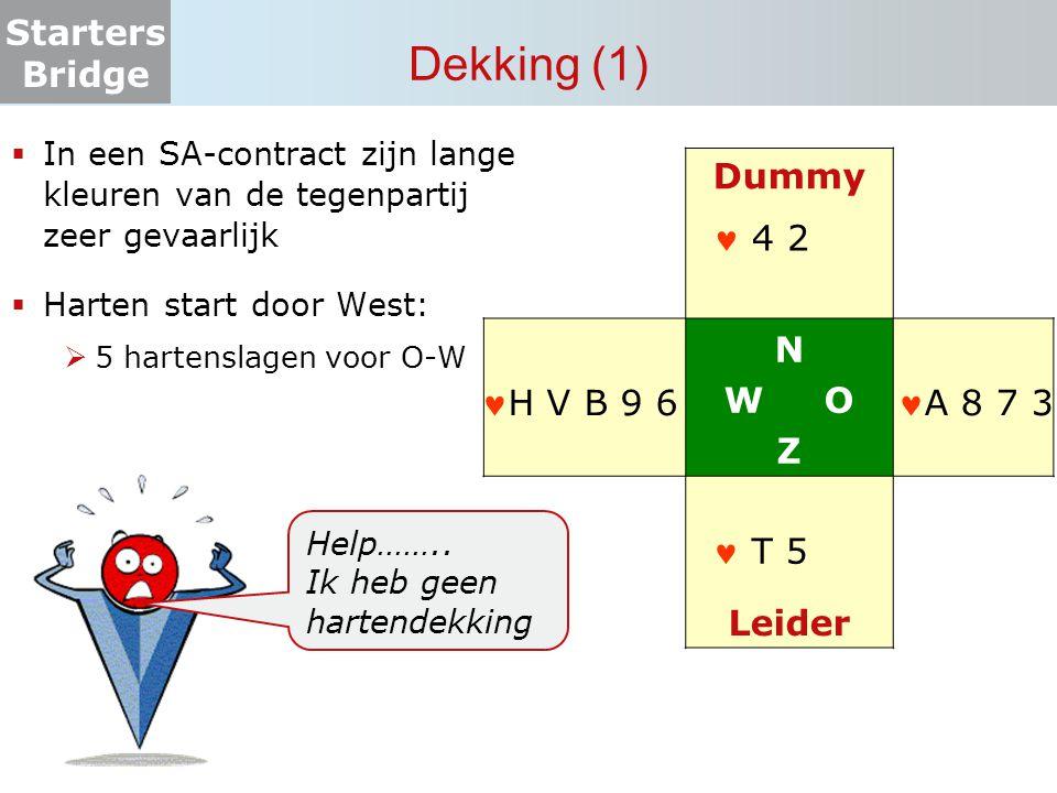 Dekking (1) Dummy N W O Z Leider  4 2 H V B 9 6 A 8 7 3  T 5