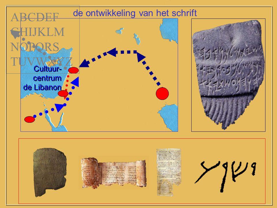 ABCDEF GHIJKLM NOPQRS TUVWXYZ de ontwikkeling van het schrift Cultuur-
