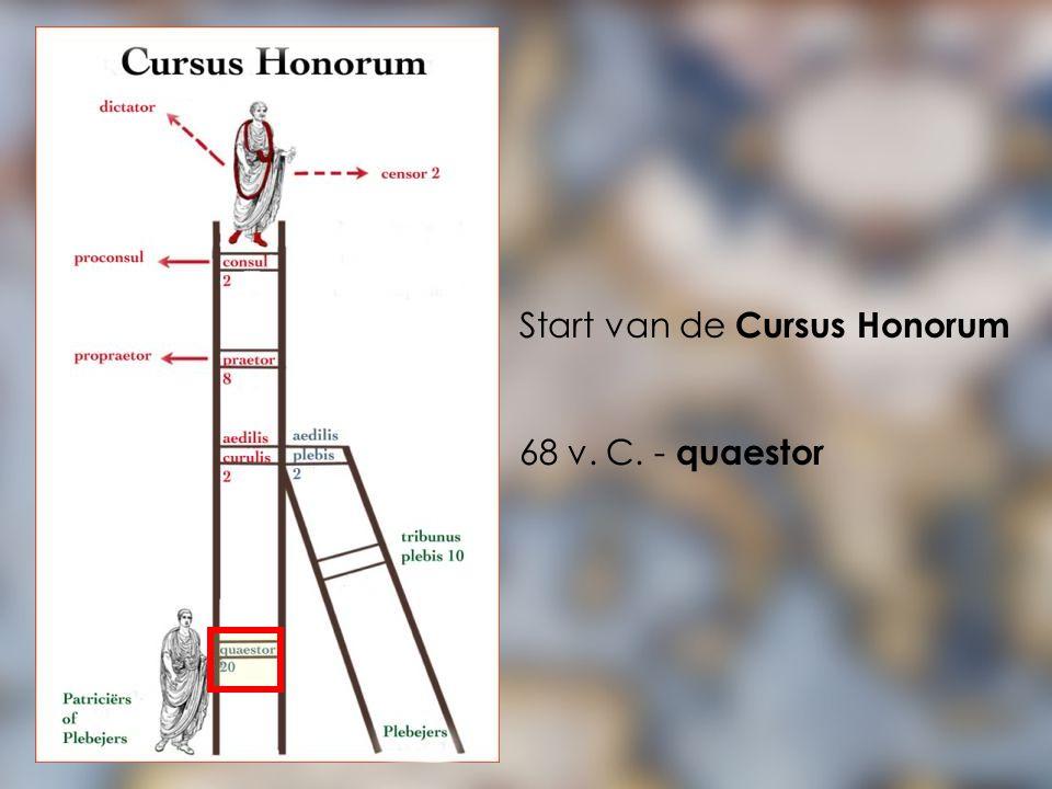 Start van de Cursus Honorum