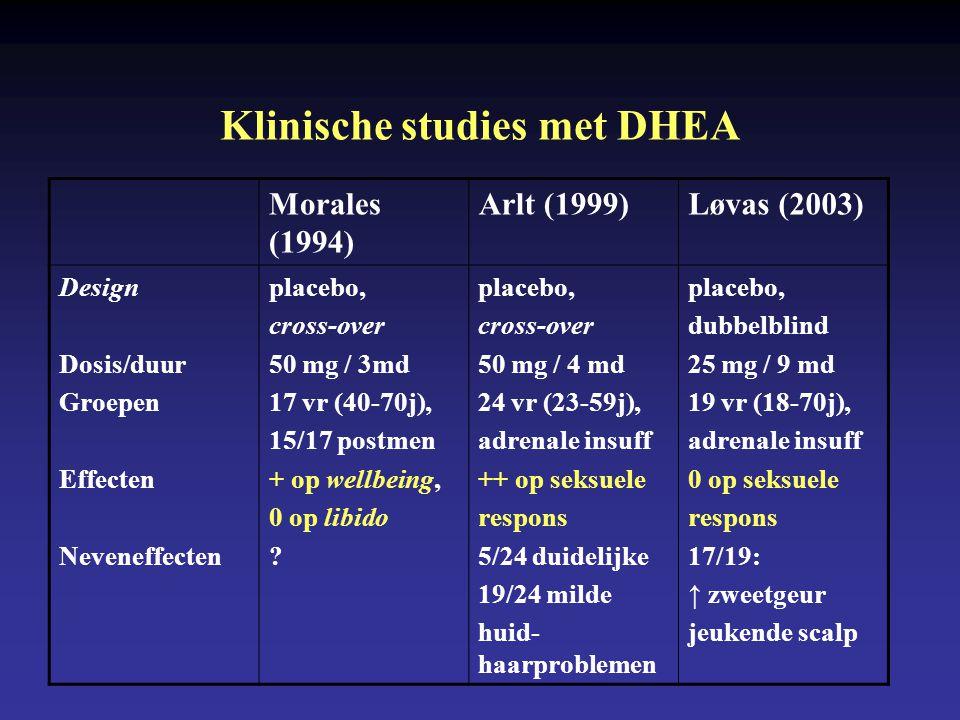 Klinische studies met DHEA