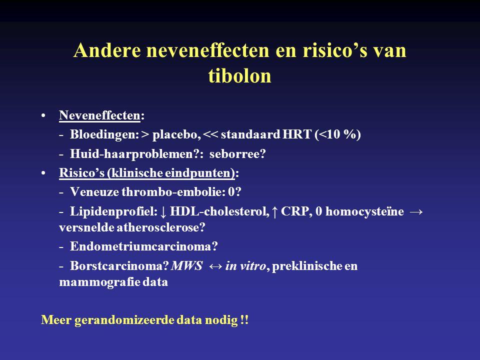 Andere neveneffecten en risico's van tibolon