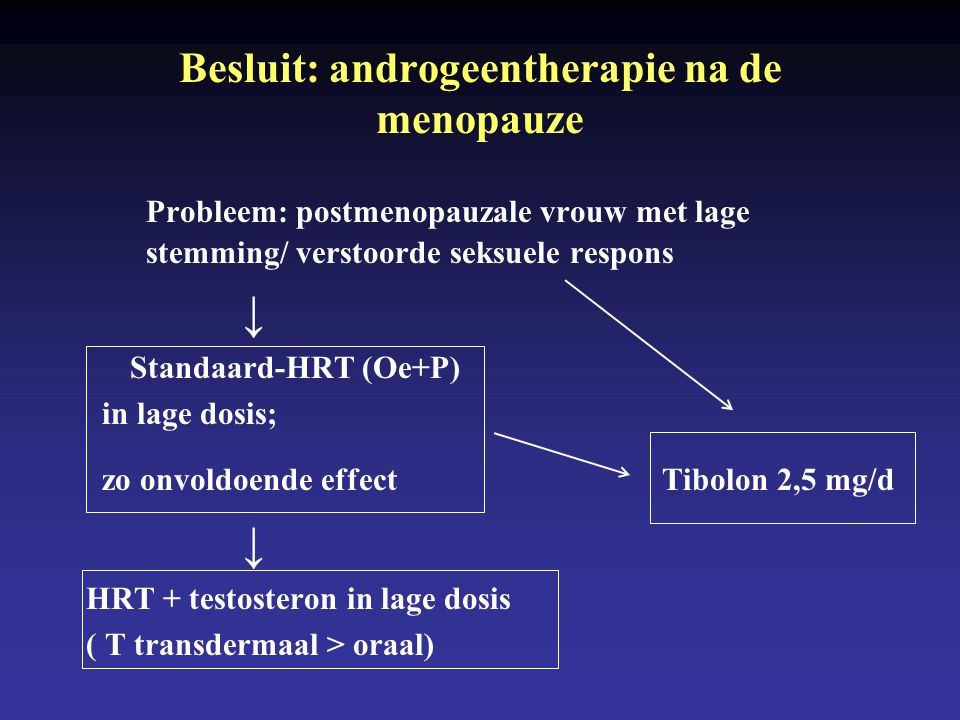 Besluit: androgeentherapie na de menopauze