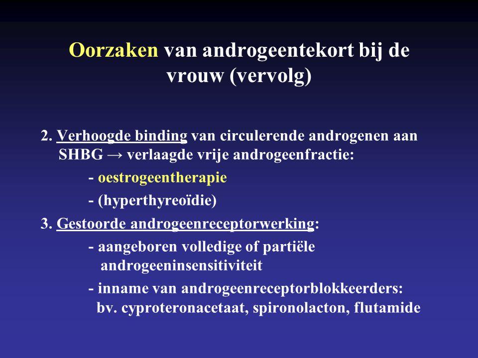 Oorzaken van androgeentekort bij de vrouw (vervolg)