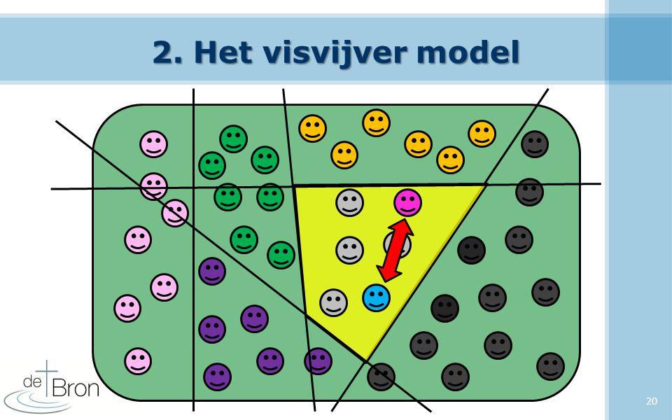 2. Het visvijver model