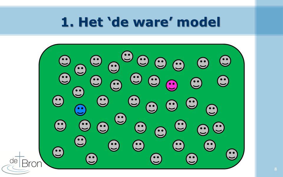1. Het 'de ware' model
