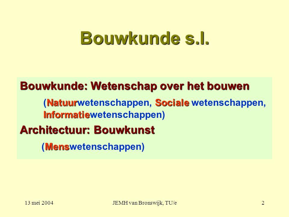 JEMH van Bronswijk, TU/e