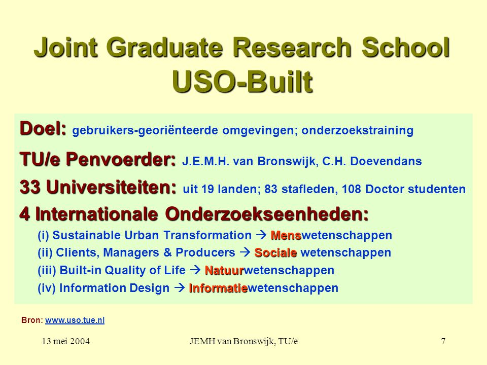 Joint Graduate Research School USO-Built