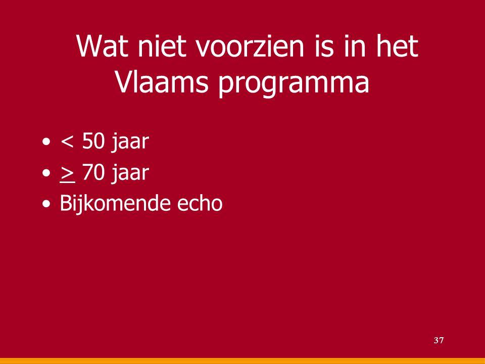 Wat niet voorzien is in het Vlaams programma