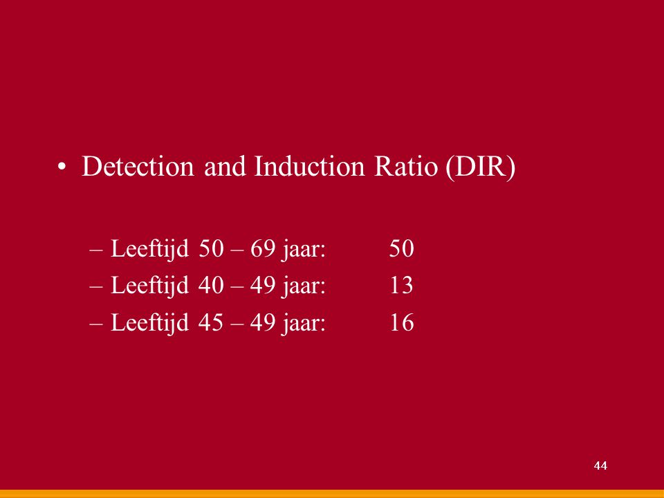 Detection and Induction Ratio (DIR)