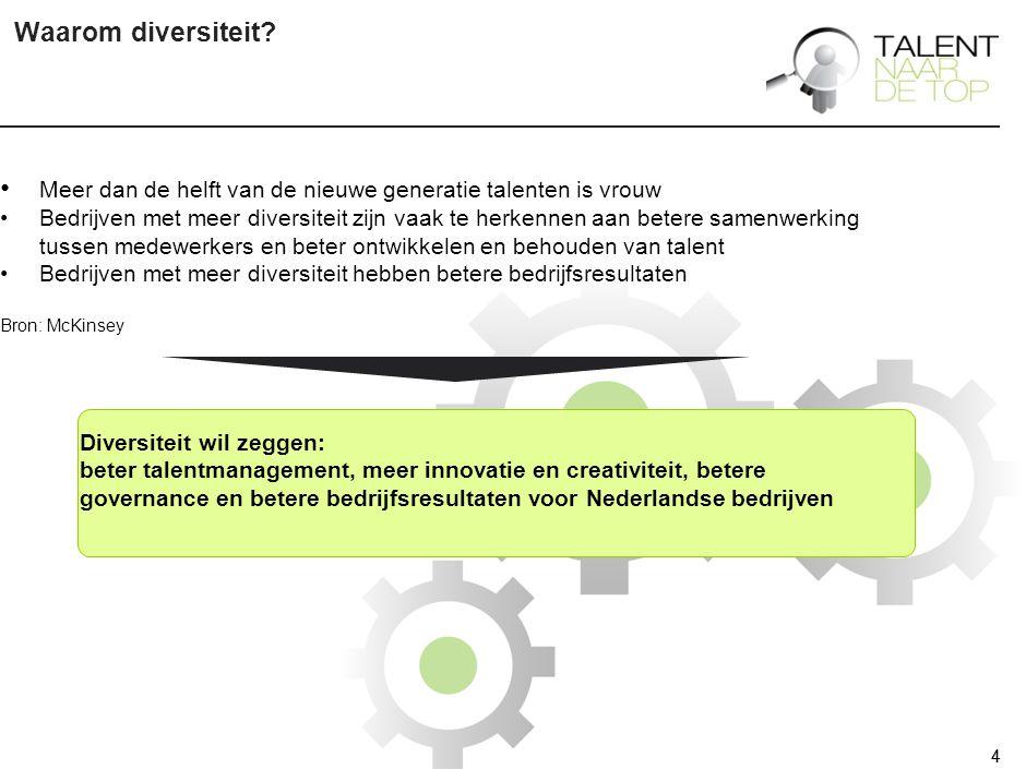 Situatie in Nederland Allochtoon =