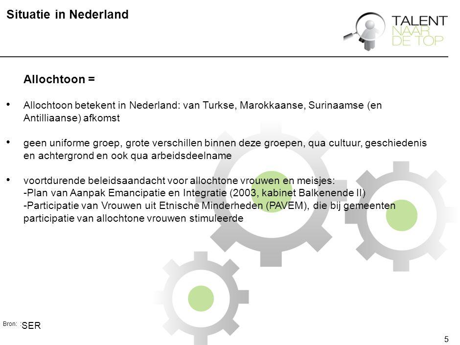 Situatie in Nederland (2)