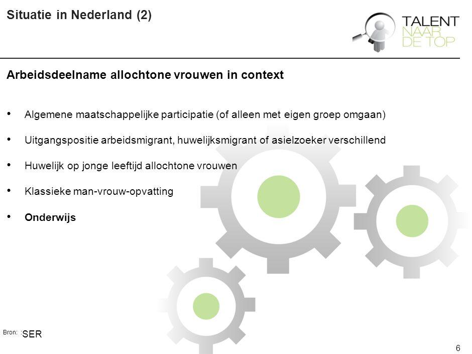 Situatie in Nederland (3)