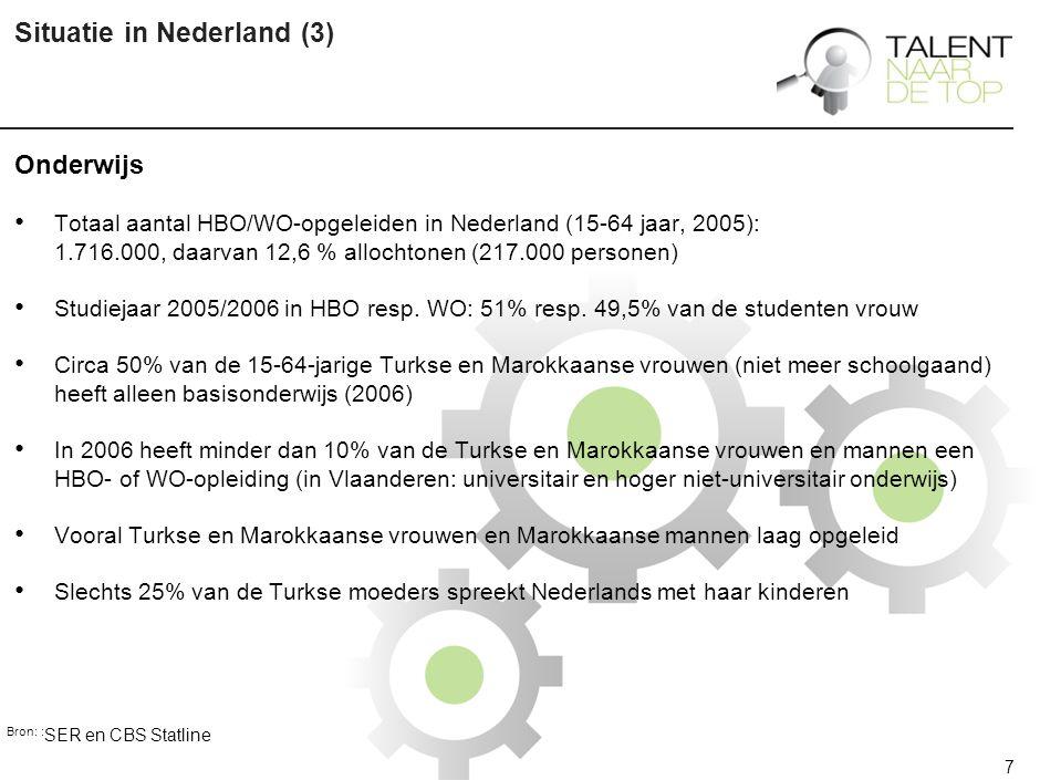 Situatie in Nederland (4)