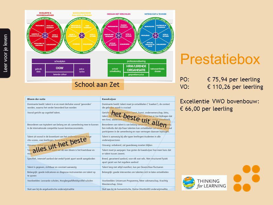 Prestatiebox PO: € 75,94 per leerling VO: € 110,26 per leerling