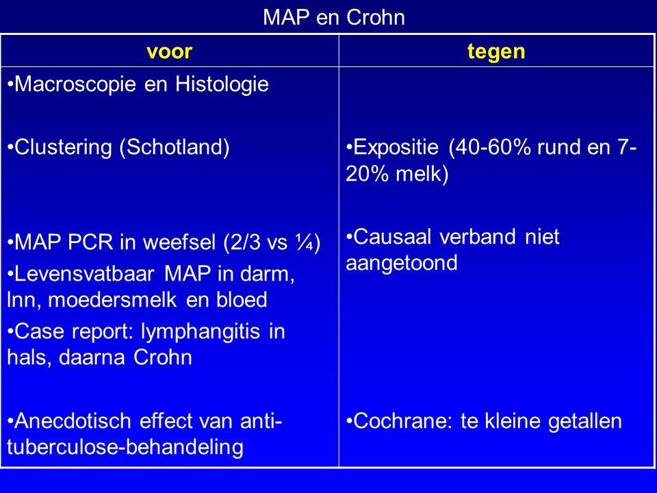 Macroscopie en Histologie Clustering (Schotland)