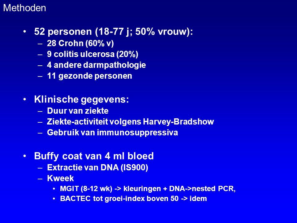 52 personen (18-77 j; 50% vrouw):